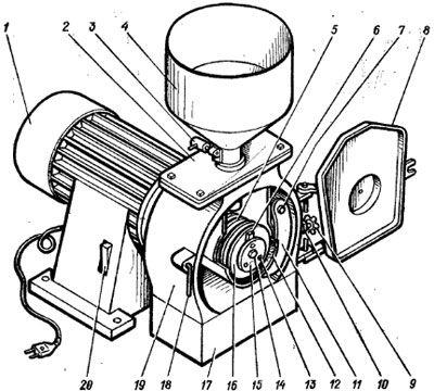 121. Микролробилка МКД-Ф-1: 1-