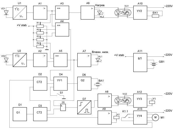 электрическая схема инкубатора