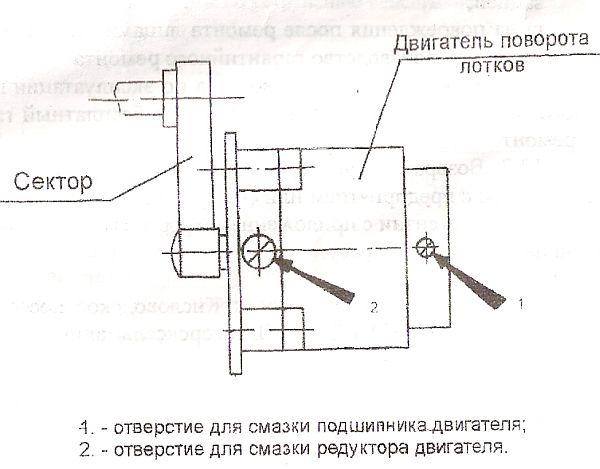 """"""",""""fermer.ru"""