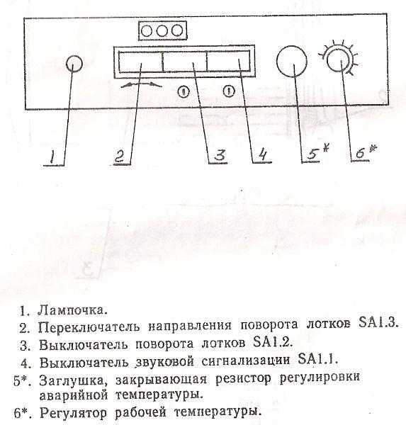 Пульт управления инкубатора ИПХ-10И, ИПХ-10М.
