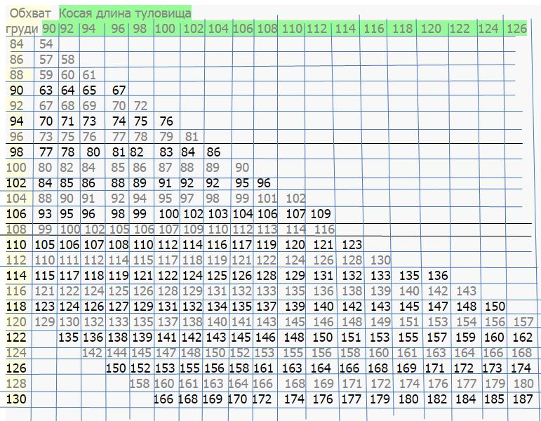 Полезности Книги по КРС рефераты интересные ссылки и т д  tablica obmera bychkov png