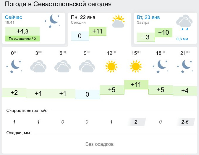 Прогноз погоды в Пилиге, Дагестан (Pilig, Dagestan), Погода: Pilig - сегодня, завтра, на 10 дней