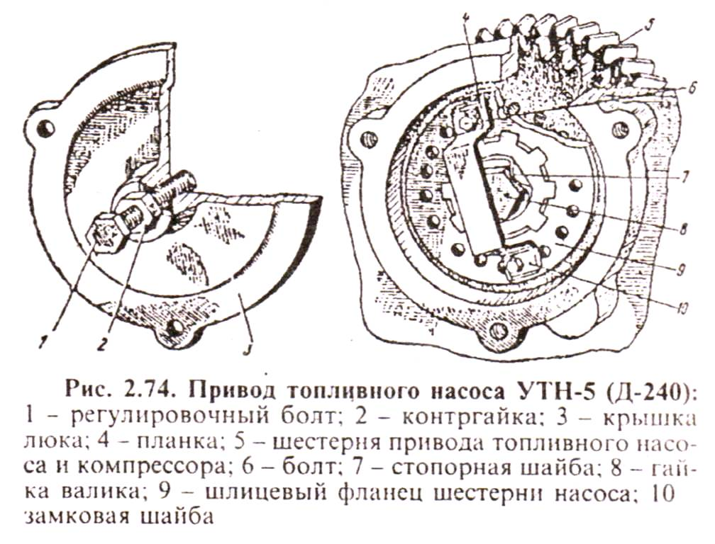 О характере работы Д-243. - стр. 1 - МАЗ КАМАЗ ГАЗ ЗИЛ.