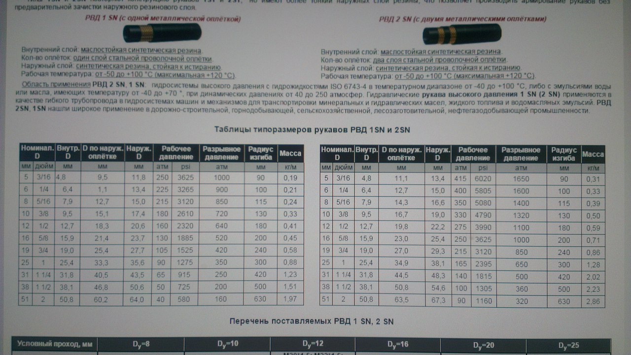 http://fermer.ru/files/v2/forum/182733/8ryre3a4r50.jpg