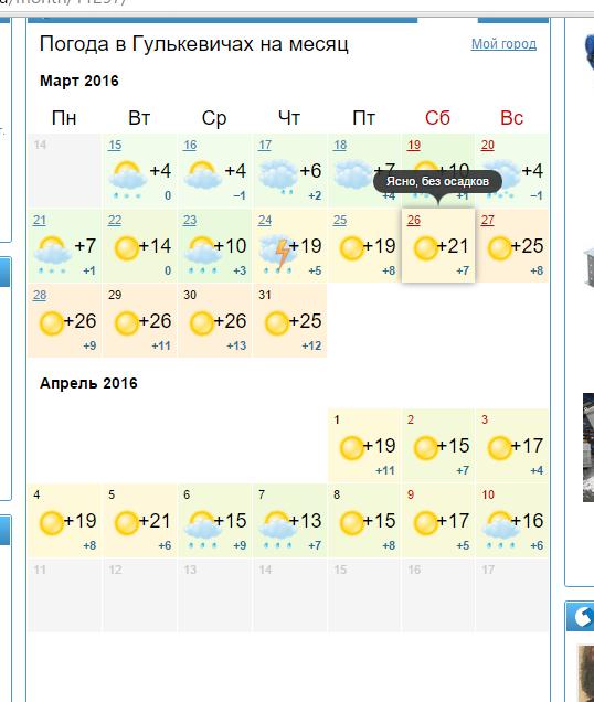 один или погода в гулькевичи на месяц январь 2016 некоторых случаях повод