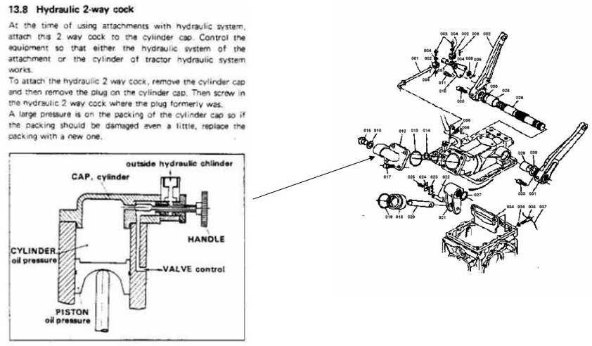 Инструкции к японским тракторам