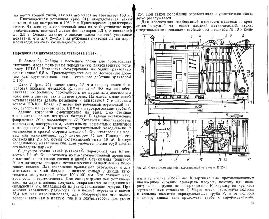 proizvodstvo-pihtovogo-masla-unikiforovc-jocrv44.png