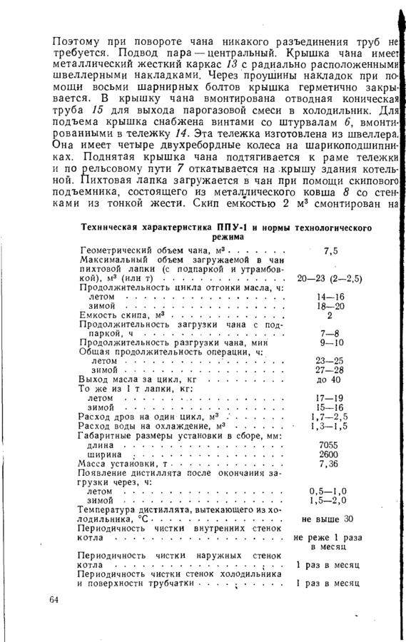 proizvodstvo-pihtovogo-masla-unikiforovc-jocrv45.png