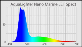 aqualighter-nano-marine-led-spectr.jpg