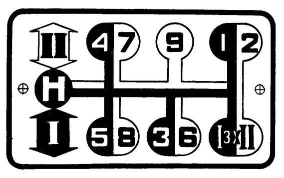 Схема переключения передач мтз 80