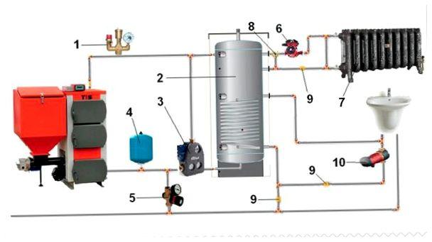 jekonomnaja-sistema-otoplenija-zagorodnogo-doma-na161.jpg