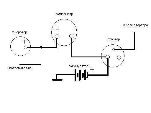 Схема подключения амперметра в автомобиле уаз