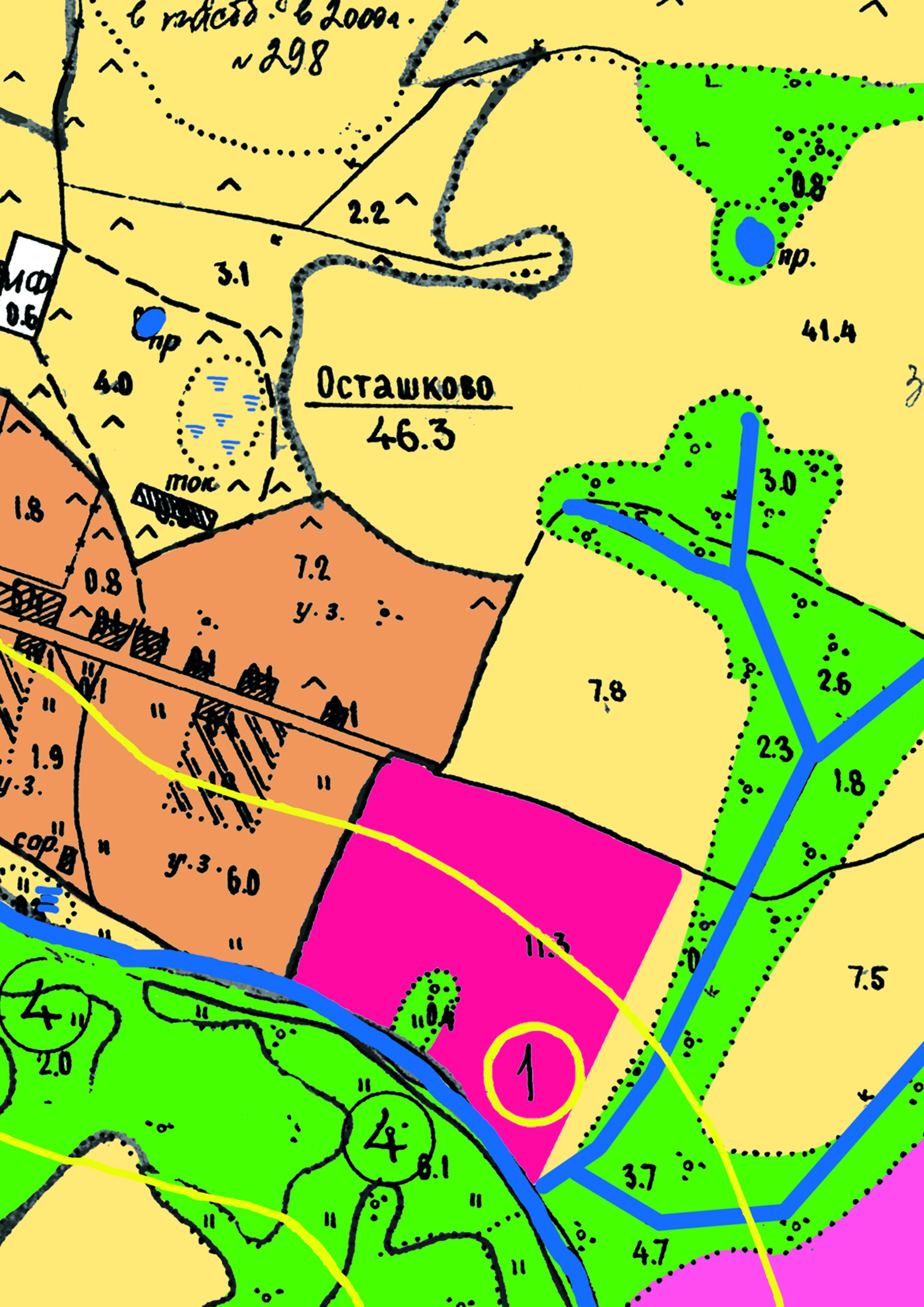 перевод земель из одной категории в другую схема