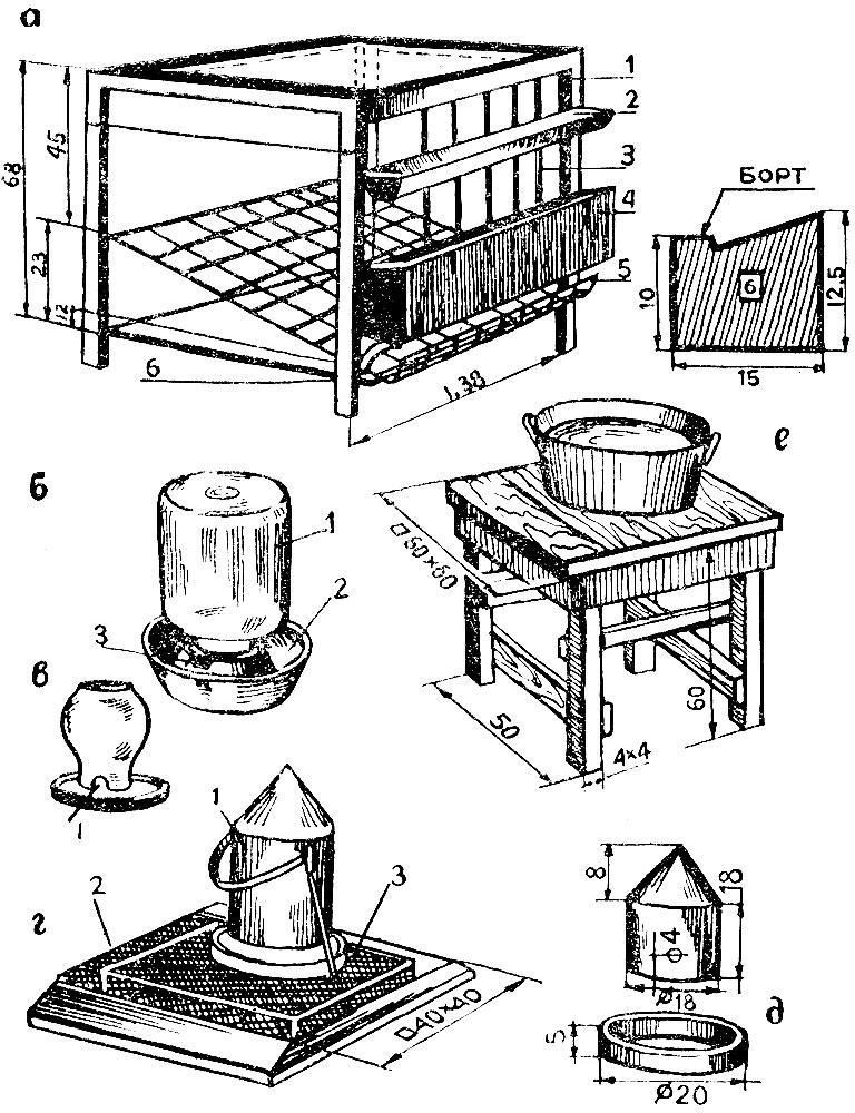 Рис. 10. Оборудование для содержания птицы: а - схема клетки для кур-несушек: 1 - сетка; 2 - поилка; 3 - прутья передней стенки; 4 - кормушка; 5 - лоток для сбора яиц; 6 - поддон для помета; б - вакуумная поилка: 1 - баллон- 2 - поддон; 3 - канал; в - автопоилка гончарная; г - автопоилка для утят: 1 - поилка; 2 - металлическая сетка; 3 - противень; д - автопоилка металлическая; е - поилка для подросшего молодняка