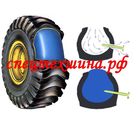 https://fermer.ru/tossl.php?url=http://www.spectehshina.ru/assets/images/TF.png